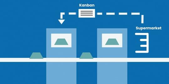 kanban illustration